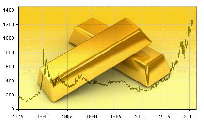 quanto vale un grammo di oro